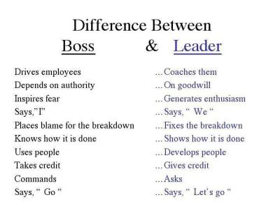 The differences between a boss and a leader